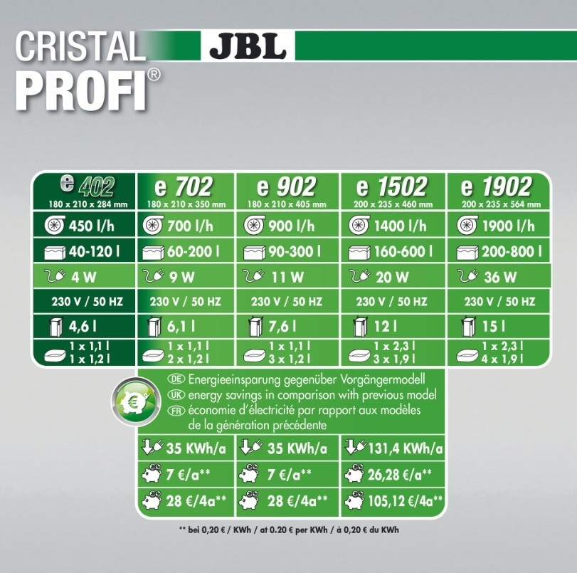 JBLCristalProfigreenlineeSpandfiltre-05