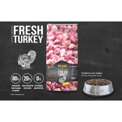 Belcando Mastercraft Fresh Turkey-20