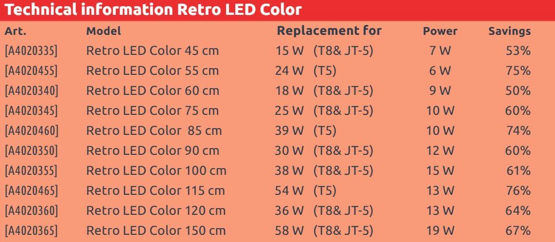 color specs